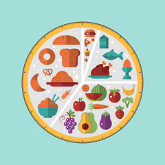 Round food pyramid with flat stylish icons