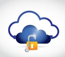 unsecured cloud computing connection illustration