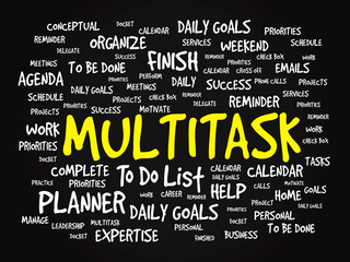 Word cloud of MULTITASK related items, vector presentation