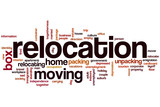 Relocation word cloud poster