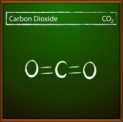 Carbon dioxide molecules