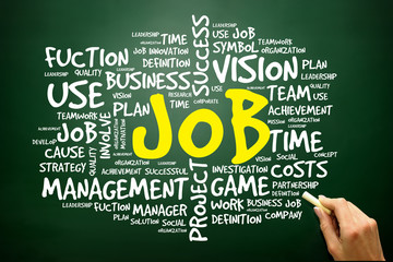 Word cloud of JOB related items, business concept