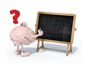 brain with arms, legs and chalk on hand in front of blackboard