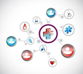 medical network diagram illustration