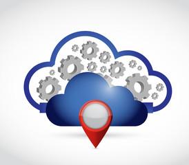 cloud computing locator connection.