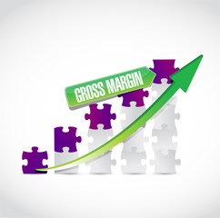 gross margin puzzle business graph.