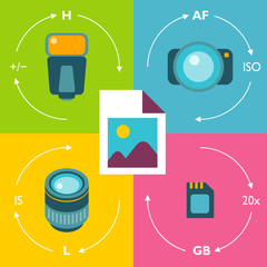 camera photograph picture, flat design illustration vector
