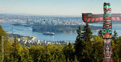 Aluminium Beijing Vancouver
