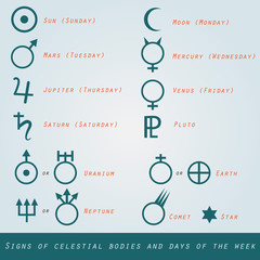 Collection of signs of celestial bodies