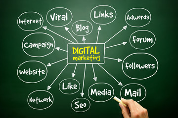 Digital Marketing mind map, business concept on blackboard