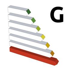 Energy performance label G