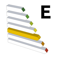 Energy performance label E