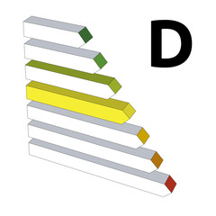 Energy performance label D