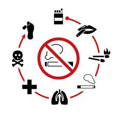 smoking circle