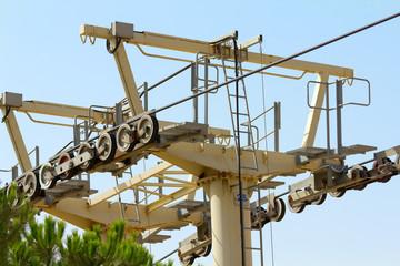 Cableway Mechanism