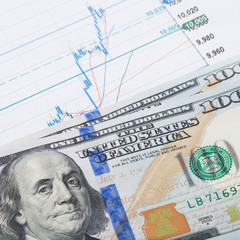Stock market chart and 100 USA dollars banknote over it