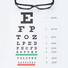 Eyesight test chart with glasses over it - healthcare concept