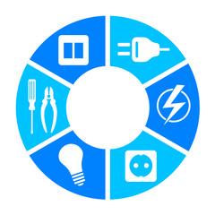 Elektrohandwerk - 8