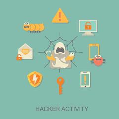 Hacker activity computer viruses concept vector