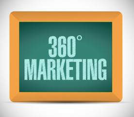 360 marketing board sign illustration