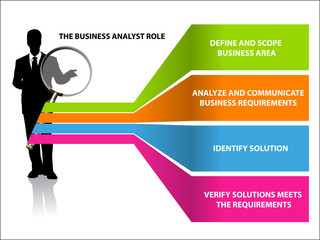 business analyst role abstract concept flat design