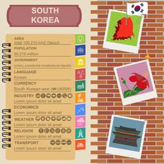 Soutn Korea  infographics, statistical data, sights