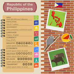 Philippines  infographics, statistical data, sights