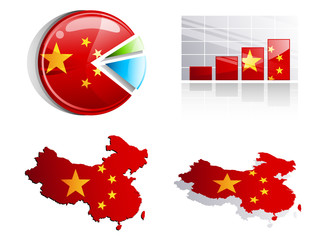 China's diagrams and charts - economic growth