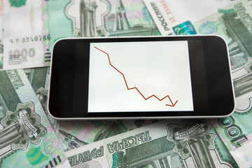 Decline of the ruble