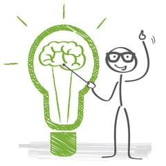 Ideen haben