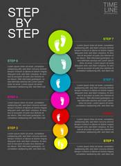 Timeline #3 - Step by Step