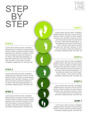 Timeline #2 - Step by Step