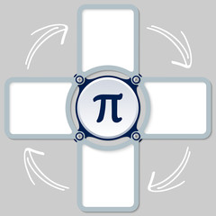 four areas for any text and pi symbol