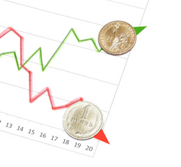 russian ruble going down usa dollar going up