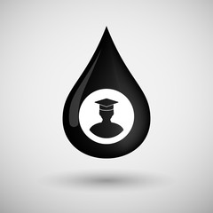 Oil drop icon with a thief