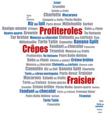 Desserts préférés des Français-1