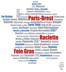 Spécialités culinaires Françaises-1