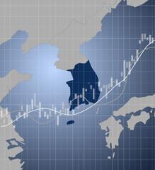 Korea Finance and market