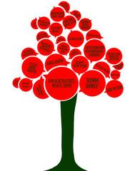 Happy New Year language tree.