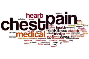 Chest pain word cloud