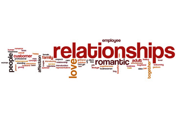 Relationships word cloud
