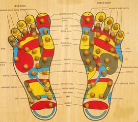 foot massage pad
