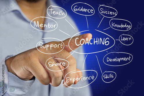 Coaching Concept - 74990328