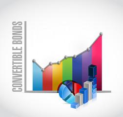 convertible bonds business graphs