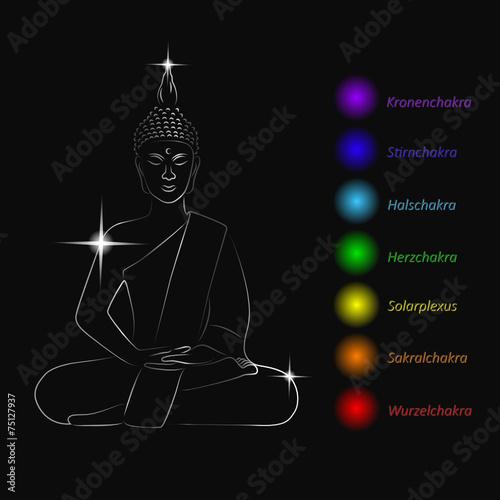 baddha chakra beschreibung schwarz - 75127937