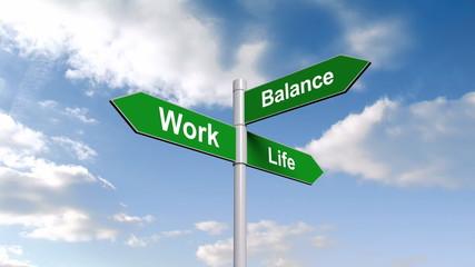 Work life balance signpost against blue sky
