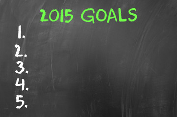 Empty list of 2015 goals.