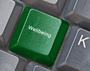 Hot key for wellbeing