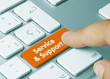 Leinwanddruck Bild - Service & Support