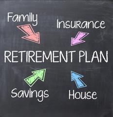 Retirement plan text on blackboard